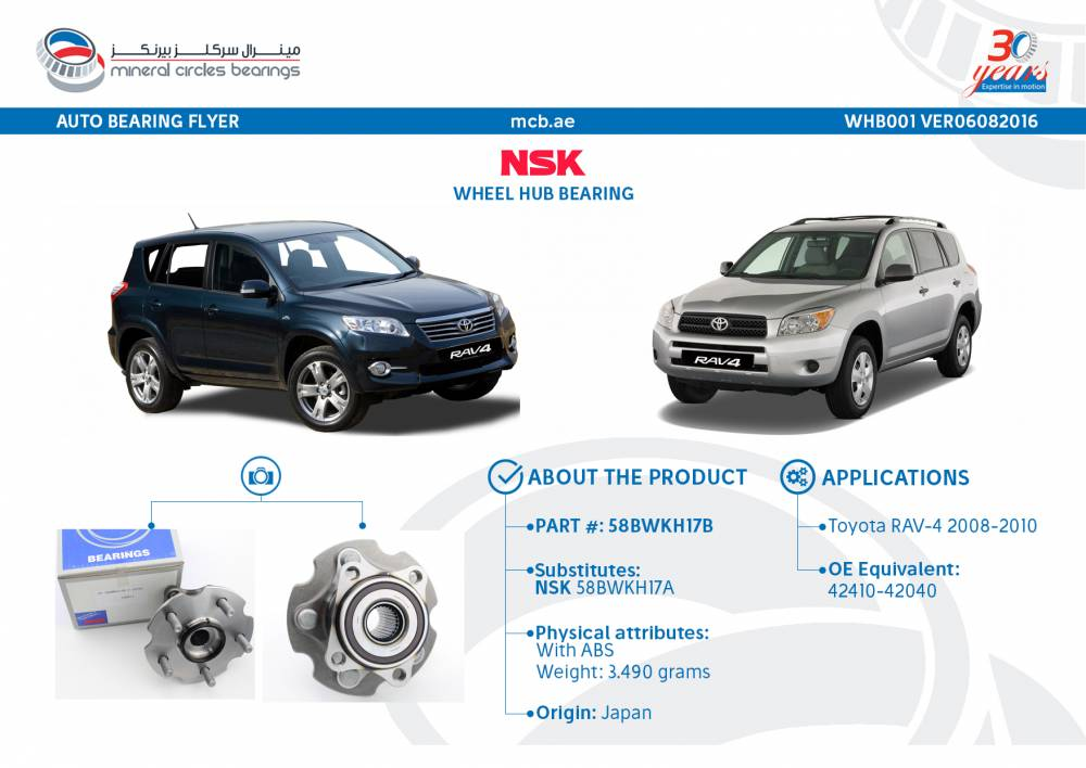 Bearing of the Week: NSK Wheel Hub Bearing 58BWKH17B